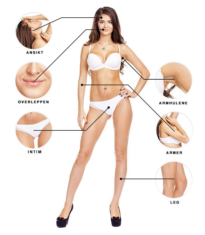 Billede brug i forbindelse med blogindlæg omkring hårfjerning på hele kroppen